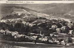 Panorama, Osten